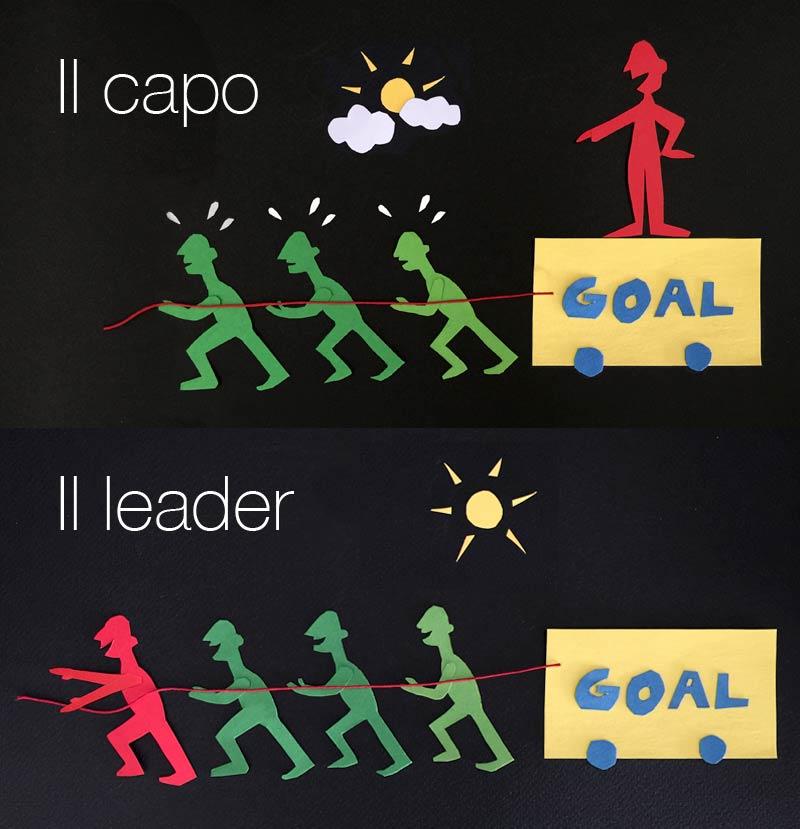 capo-leader